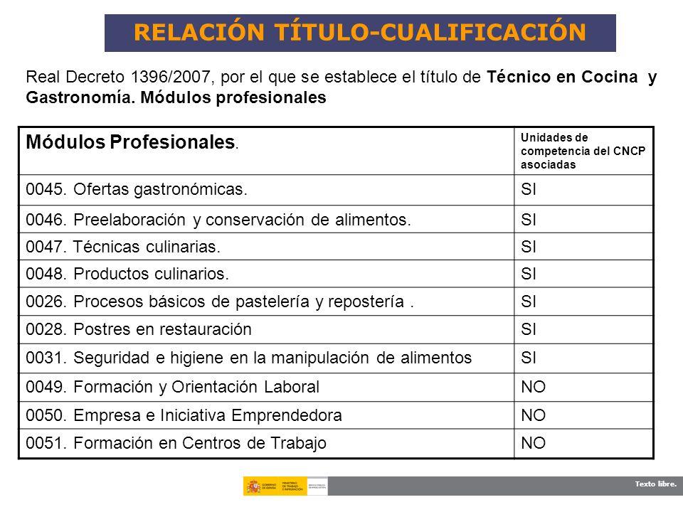 Texto libre. Módulos Profesionales. Unidades de competencia del CNCP asociadas 0045. Ofertas gastronómicas.SI 0046. Preelaboración y conservación de a