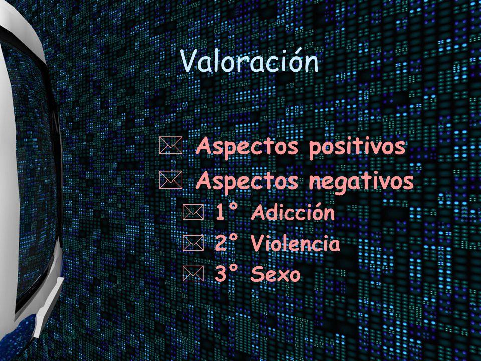 Valoración * Aspectos positivos * Aspectos negativos * 1° Adicción * 2° Violencia * 3° Sexo