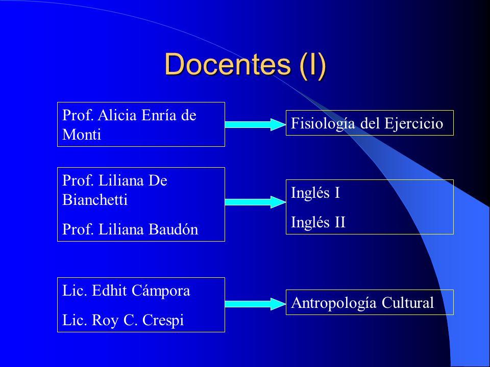 Datos Útiles Centro Universitario Leandro N. Alem 25 de Mayo Nº 450 - 6030 - Vedia Tel. 02354 – 420 783 E-mail: campus@ener.com.arcampus@ener.com.ar