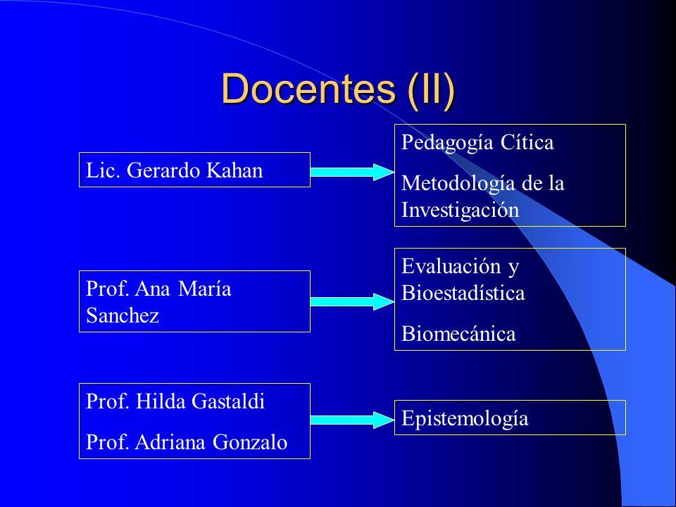 Docentes (I) Prof. Alicia Enría de Monti Prof. Liliana De Bianchetti Prof. Liliana Baudón Lic. Edhit Cámpora Lic. Roy C. Crespi Fisiología del Ejercic