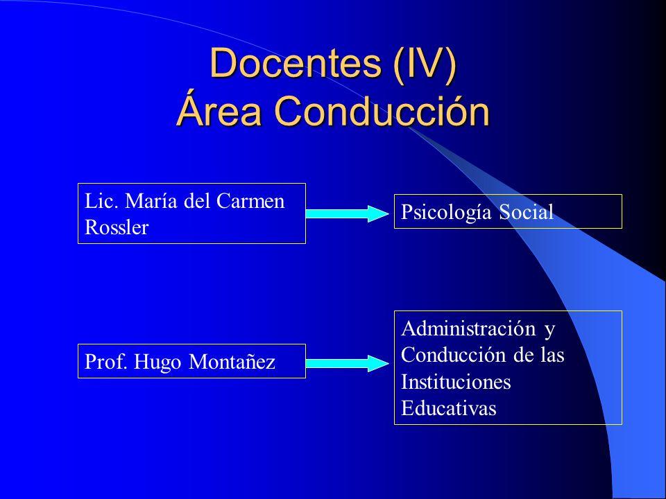 Docentes (III) Prof. Stella Acosta Prof. María J. Farrugia Prof. Raúl De Philippis Prof. Jorge Gerboni Análisis de la Política y Legislación en Educac