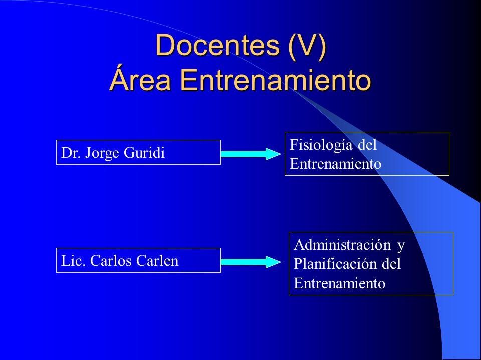 Docentes (IV) Área Conducción Lic. María del Carmen Rossler Psicología Social Prof. Hugo Montañez Administración y Conducción de las Instituciones Edu