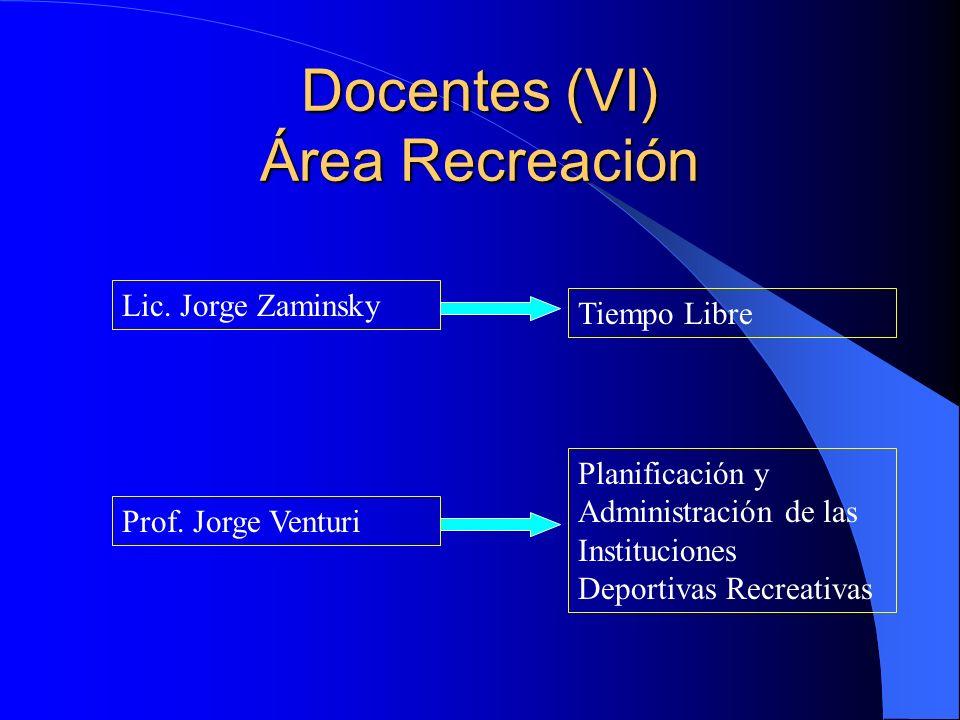 Docentes (V) Área Entrenamiento Dr. Jorge Guridi Fisiología del Entrenamiento Lic. Carlos Carlen Administración y Planificación del Entrenamiento