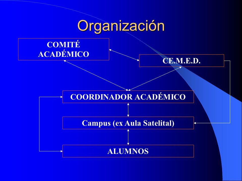Unidades Organizacionales Facultad de Bioquímica y Ciencias Biológicas Secretaría de Bienestar Universitario