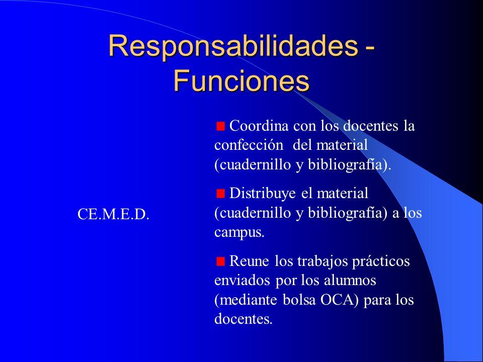 Responsabilidades - Funciones COMITÉ ACADÉMICO Control Académico de la Licenciatura Elección de los docentes a cargo de las asignaturas Considera las