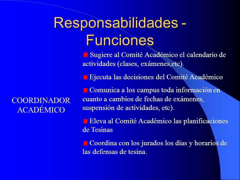 Responsabilidades - Funciones CE.M.E.D. Coordina con los docentes la confección del material (cuadernillo y bibliografía). Distribuye el material (cua
