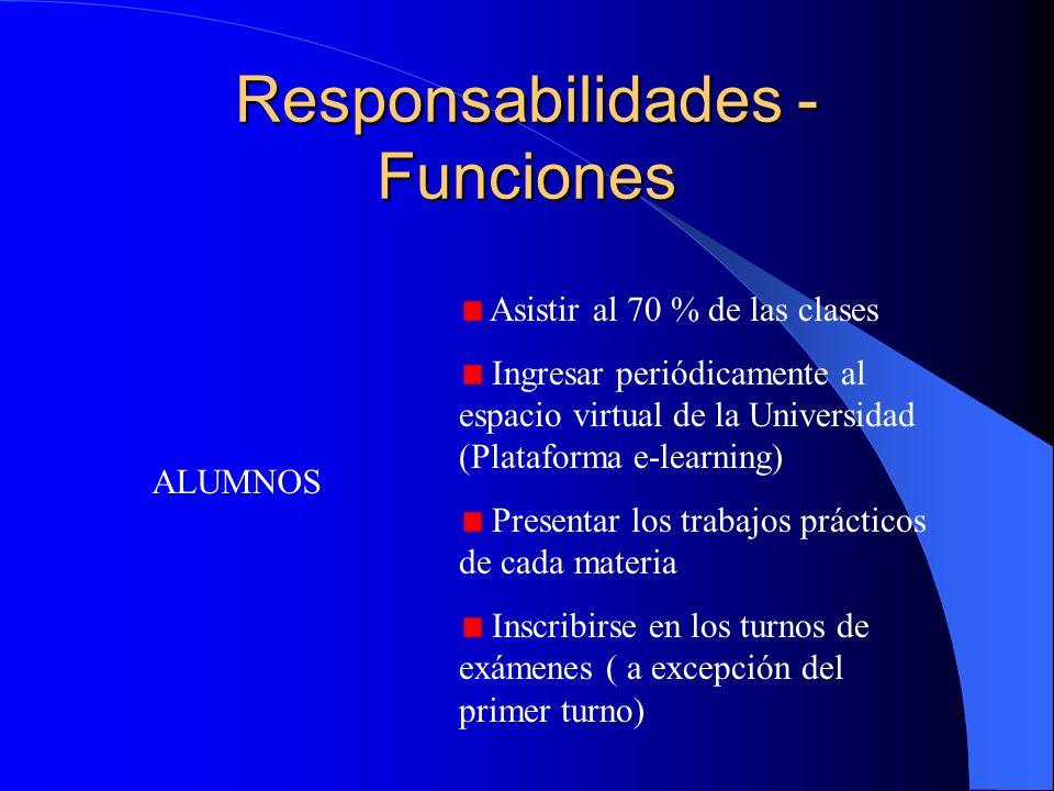 Responsabilidades - Funciones CAMPUS (ex AULAS SATELITALES) COORDINADORES Inscripción de los alumnos Cobro de las cuotas e inscripciones Entregar el m