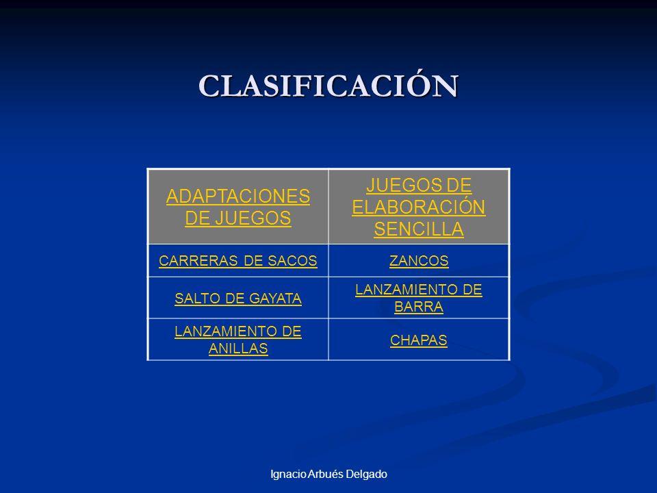 Ignacio Arbués Delgado CLASIFICACIÓN ADAPTACIONES DE JUEGOS JUEGOS DE ELABORACIÓN SENCILLA CARRERAS DE SACOSZANCOS SALTO DE GAYATA LANZAMIENTO DE BARR