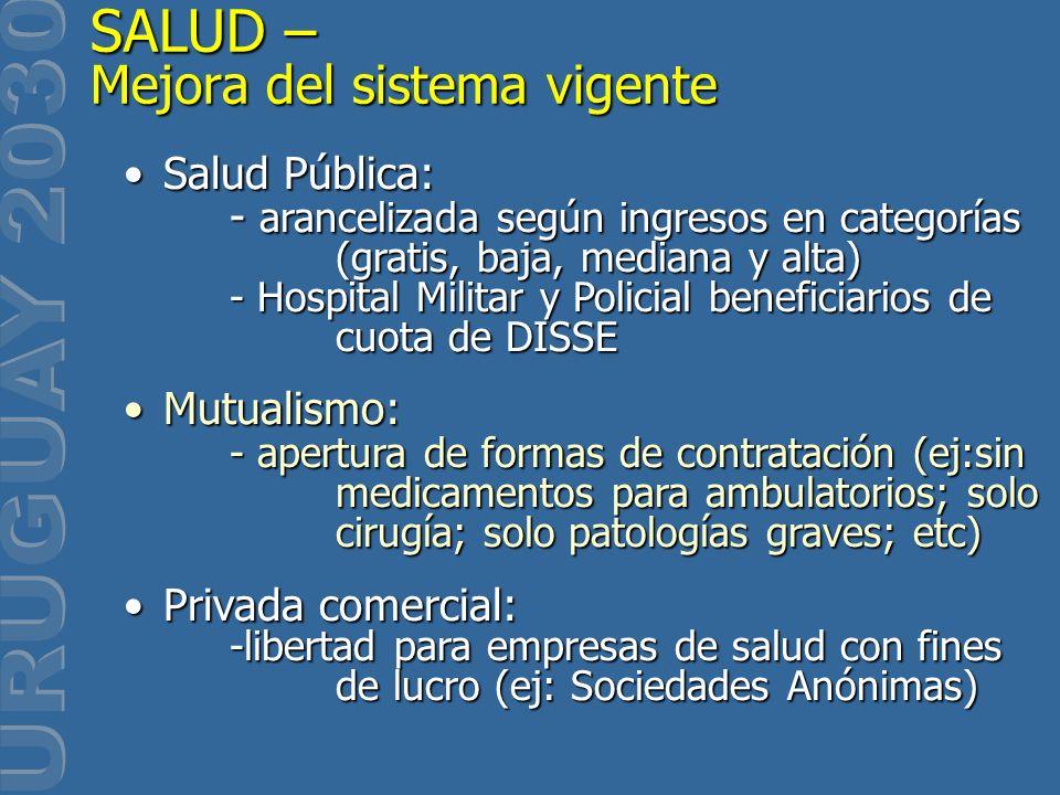 SALUD – Mejora del sistema vigente Salud Pública: - arancelizada según ingresos en categorías (gratis, baja, mediana y alta) - Hospital Militar y Poli