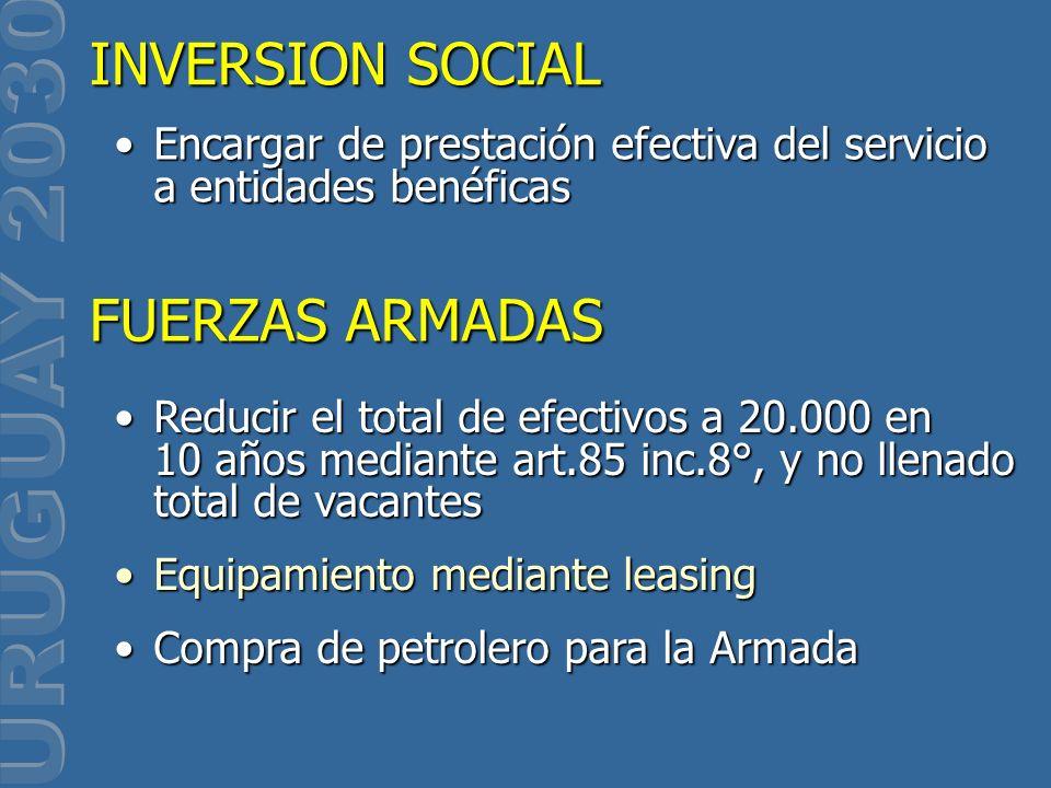 INVERSION SOCIAL Encargar de prestación efectiva del servicio a entidades benéficasEncargar de prestación efectiva del servicio a entidades benéficas