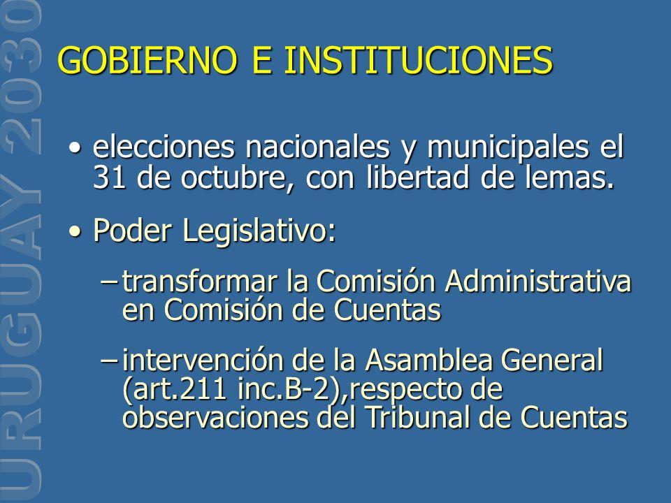 GOBIERNO E INSTITUCIONES elecciones nacionales y municipales el 31 de octubre, con libertad de lemas.elecciones nacionales y municipales el 31 de octu