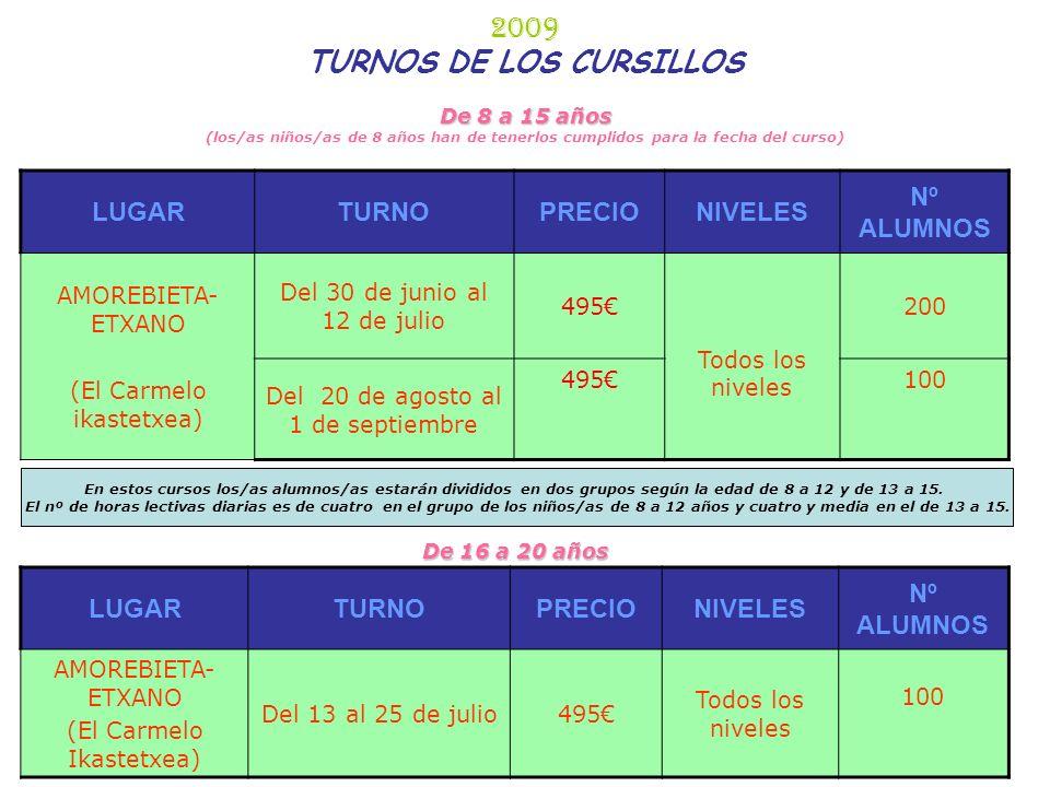 De 8 a 15 años 2009 TURNOS DE LOS CURSILLOS De 8 a 15 años (los/as niños/as de 8 años han de tenerlos cumplidos para la fecha del curso) LUGARTURNOPRECIONIVELES Nº ALUMNOS AMOREBIETA- ETXANO (El Carmelo ikastetxea) Del 30 de junio al 12 de julio 495 Todos los niveles 200 Del 20 de agosto al 1 de septiembre 495100 En estos cursos los/as alumnos/as estarán divididos en dos grupos según la edad de 8 a 12 y de 13 a 15.