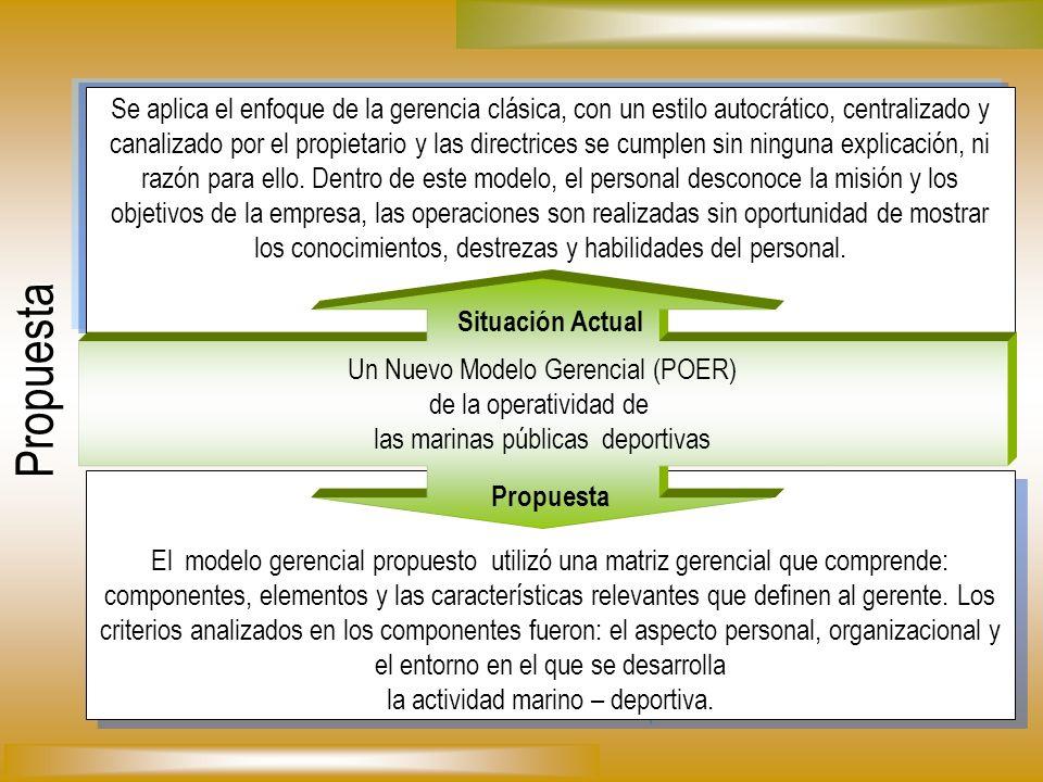 El modelo gerencial propuesto utilizó una matriz gerencial que comprende: componentes, elementos y las características relevantes que definen al geren