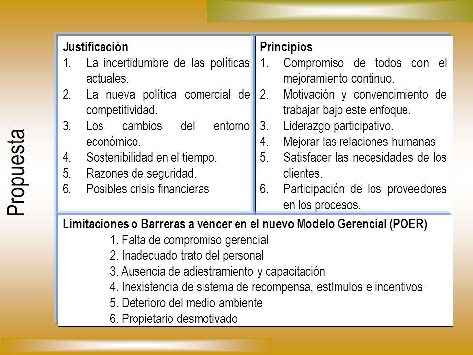 Propuesta Justificación 1.La incertidumbre de las políticas actuales. 2.La nueva política comercial de competitividad. 3.Los cambios del entorno econó