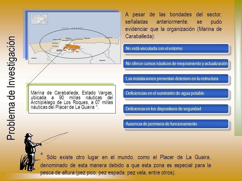 Problema de Investigación Marina de Caraballeda, Estado Vargas, ubicada a 90 millas náuticas del Archipiélago de Los Roques, a 07 millas náuticas del