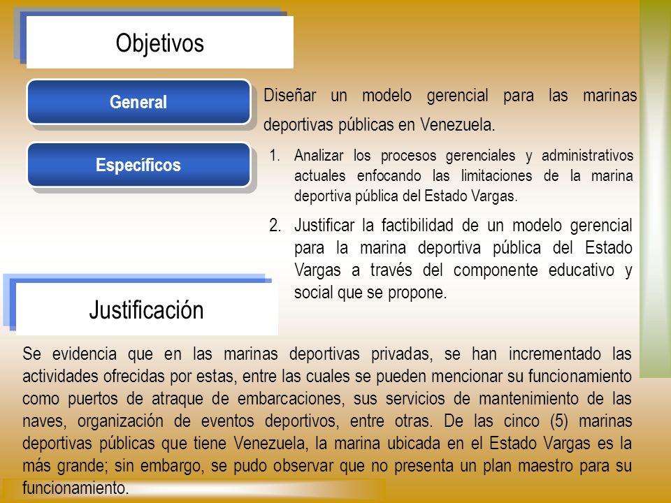 General Diseñar un modelo gerencial para las marinas deportivas públicas en Venezuela. 1.Analizar los procesos gerenciales y administrativos actuales