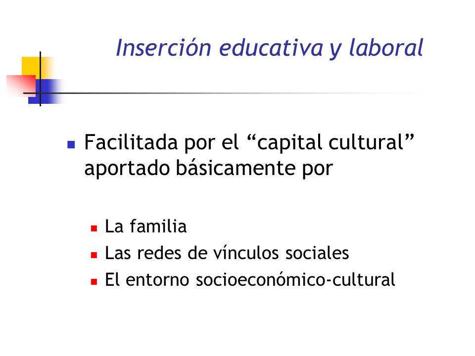 Inserción educativa y laboral Facilitada por el capital cultural aportado básicamente por La familia Las redes de vínculos sociales El entorno socioec