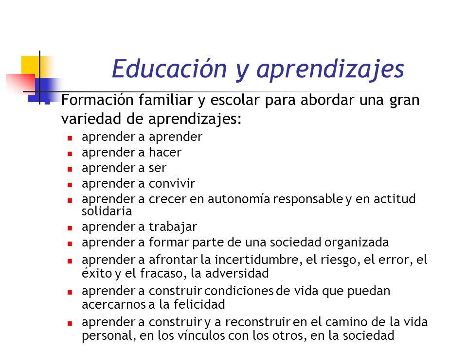 Educación y aprendizajes Formación familiar y escolar para abordar una gran variedad de aprendizajes: aprender a aprender aprender a hacer aprender a