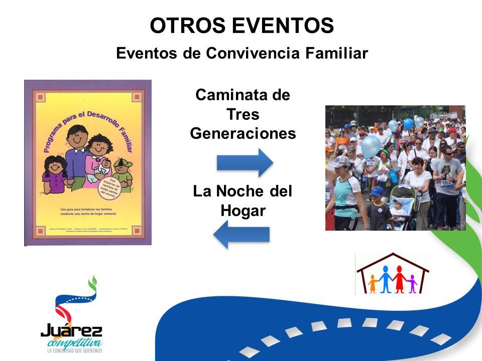 OTROS EVENTOS Eventos de Convivencia Familiar Caminata de Tres Generaciones La Noche del Hogar