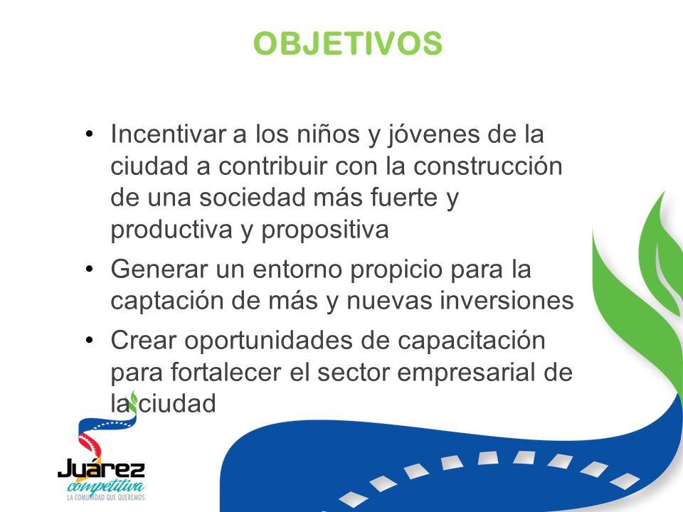 OBJETIVOS Incentivar a los niños y jóvenes de la ciudad a contribuir con la construcción de una sociedad más fuerte y productiva y propositiva Generar un entorno propicio para la captación de más y nuevas inversiones Crear oportunidades de capacitación para fortalecer el sector empresarial de la ciudad