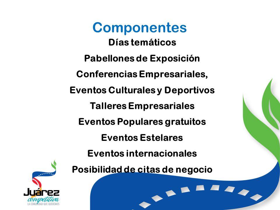Componentes Días temáticos Pabellones de Exposición Conferencias Empresariales, Eventos Culturales y Deportivos Talleres Empresariales Eventos Populares gratuitos Eventos Estelares Eventos internacionales Posibilidad de citas de negocio