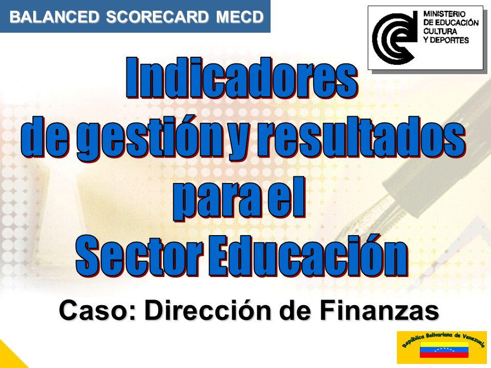 Caso: Dirección de Finanzas BALANCED SCORECARD MECD