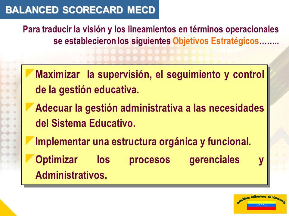 Para traducir la visión y los lineamientos en términos operacionales se establecieron los siguientes Objetivos Estratégicos…….. Maximizar la supervisi