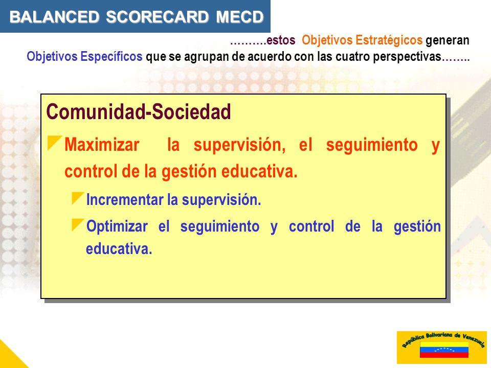 Comunidad-Sociedad Maximizar la supervisión, el seguimiento y control de la gestión educativa. Incrementar la supervisión. Optimizar el seguimiento y