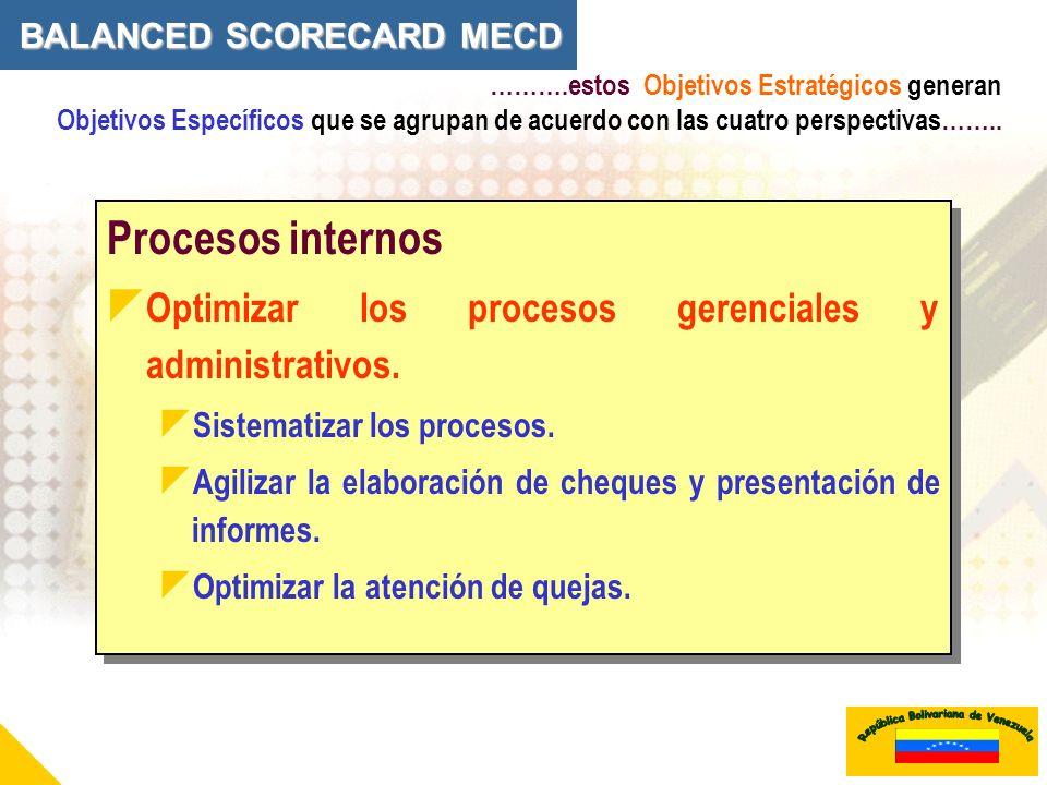 Procesos internos Optimizar los procesos gerenciales y administrativos. Sistematizar los procesos. Agilizar la elaboración de cheques y presentación d