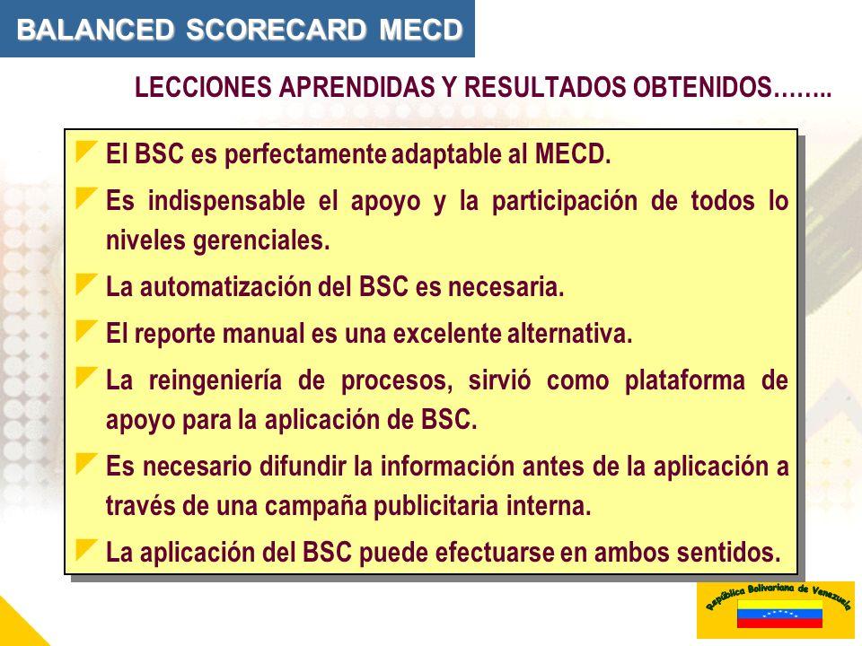 LECCIONES APRENDIDAS Y RESULTADOS OBTENIDOS…….. El BSC es perfectamente adaptable al MECD. Es indispensable el apoyo y la participación de todos lo ni