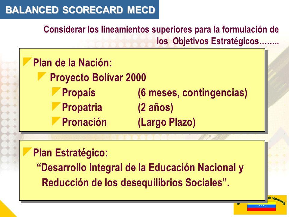 Considerar los lineamientos superiores para la formulación de los Objetivos Estratégicos…….. Plan de la Nación: Proyecto Bolívar 2000 Propaís(6 meses,