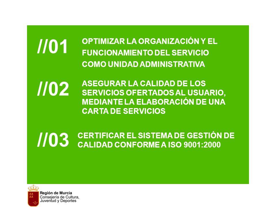 //01 //02 //03 OPTIMIZAR LA ORGANIZACIÓN Y EL FUNCIONAMIENTO DEL SERVICIO COMO UNIDAD ADMINISTRATIVA ASEGURAR LA CALIDAD DE LOS SERVICIOS OFERTADOS AL USUARIO, MEDIANTE LA ELABORACIÓN DE UNA CARTA DE SERVICIOS CERTIFICAR EL SISTEMA DE GESTIÓN DE CALIDAD CONFORME A ISO 9001:2000