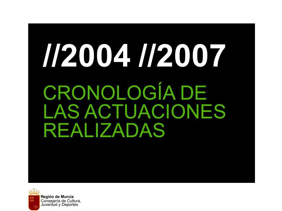//2004 //2007 CRONOLOGÍA DE LAS ACTUACIONES REALIZADAS