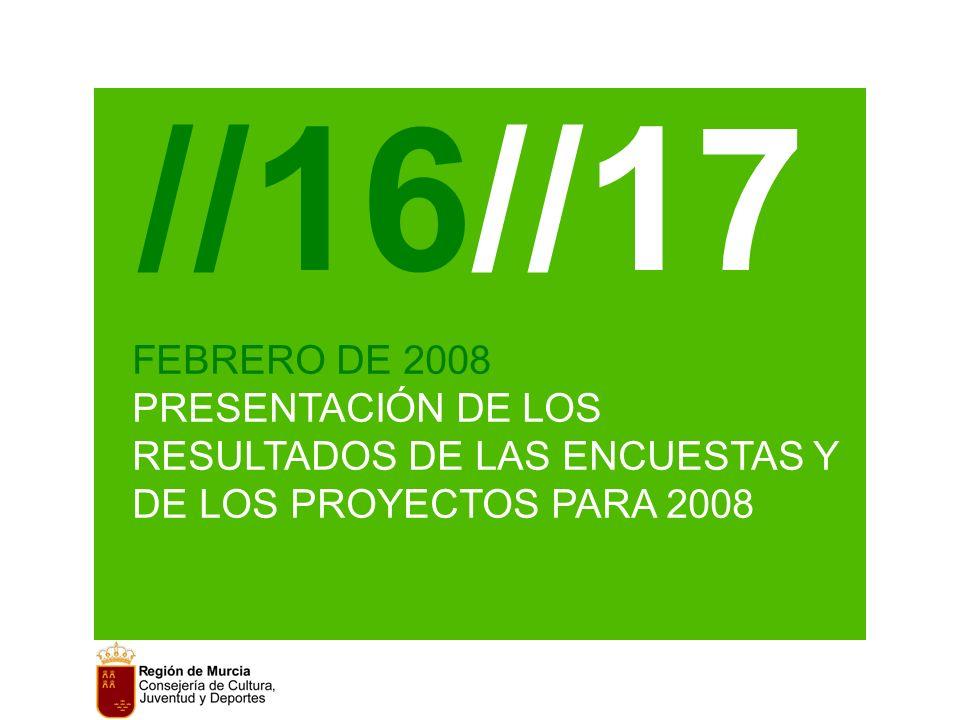 //16//17 FEBRERO DE 2008 PRESENTACIÓN DE LOS RESULTADOS DE LAS ENCUESTAS Y DE LOS PROYECTOS PARA 2008
