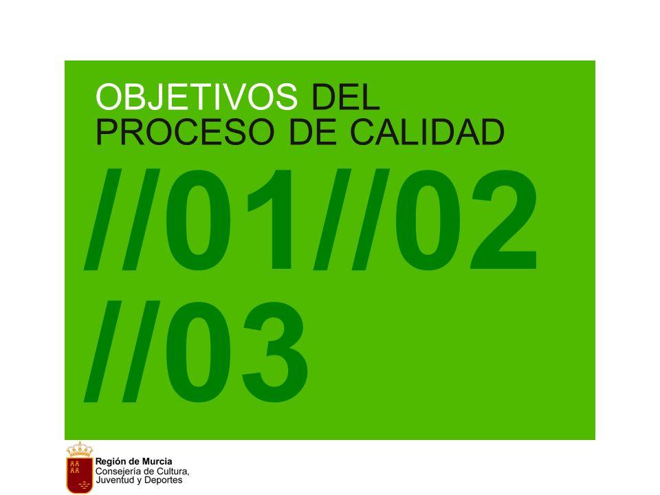 OBJETIVOS DEL PROCESO DE CALIDAD //01//02 //03