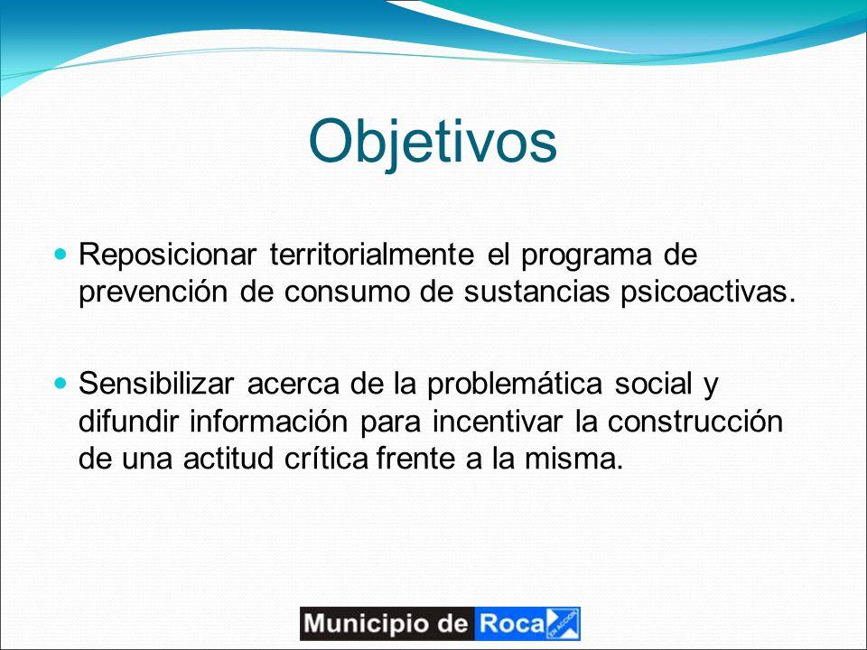 Objetivos Reposicionar territorialmente el programa de prevención de consumo de sustancias psicoactivas.