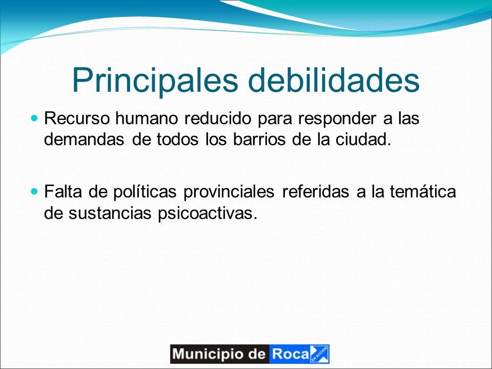 Principales debilidades Recurso humano reducido para responder a las demandas de todos los barrios de la ciudad.