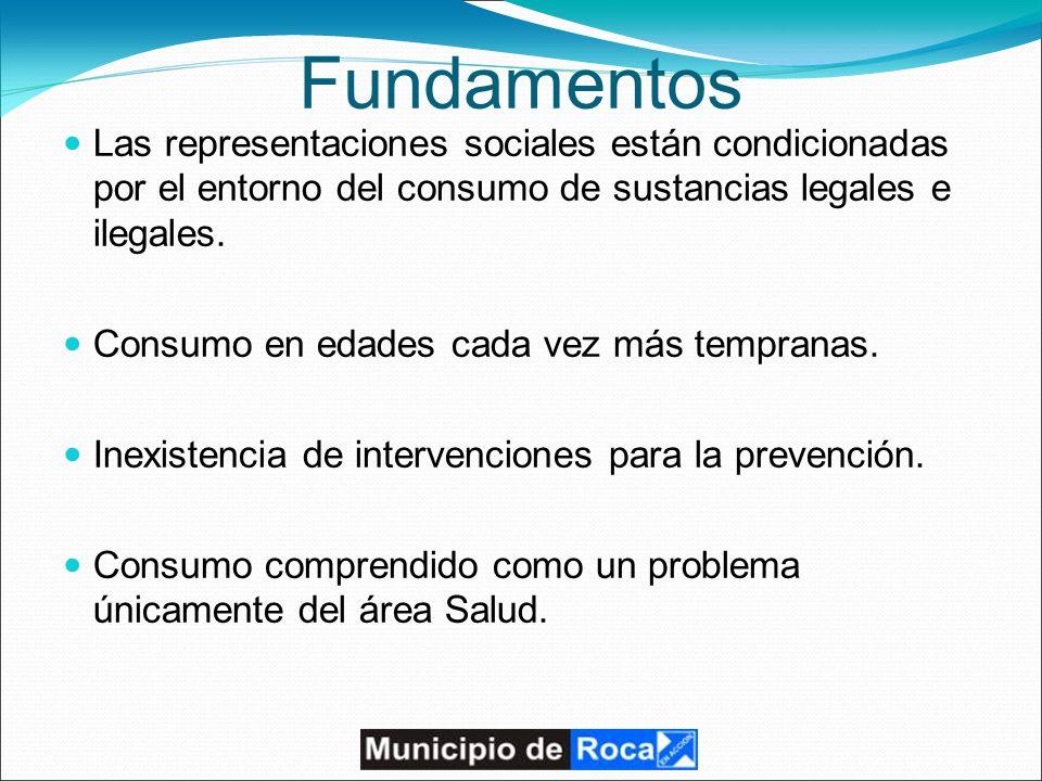 Fundamentos Las representaciones sociales están condicionadas por el entorno del consumo de sustancias legales e ilegales.