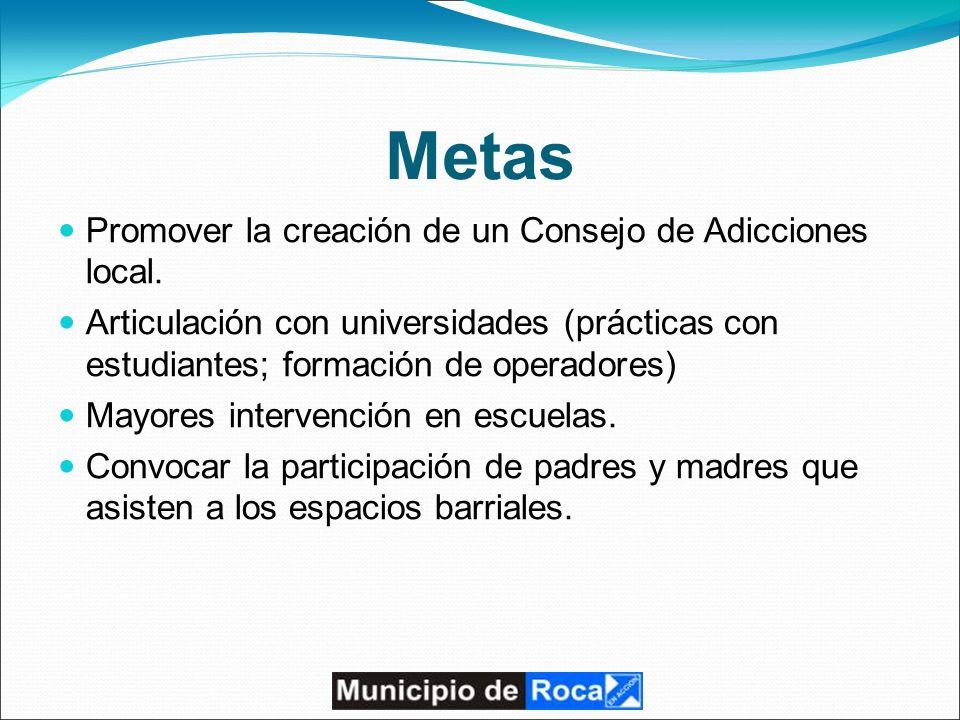Metas Promover la creación de un Consejo de Adicciones local.