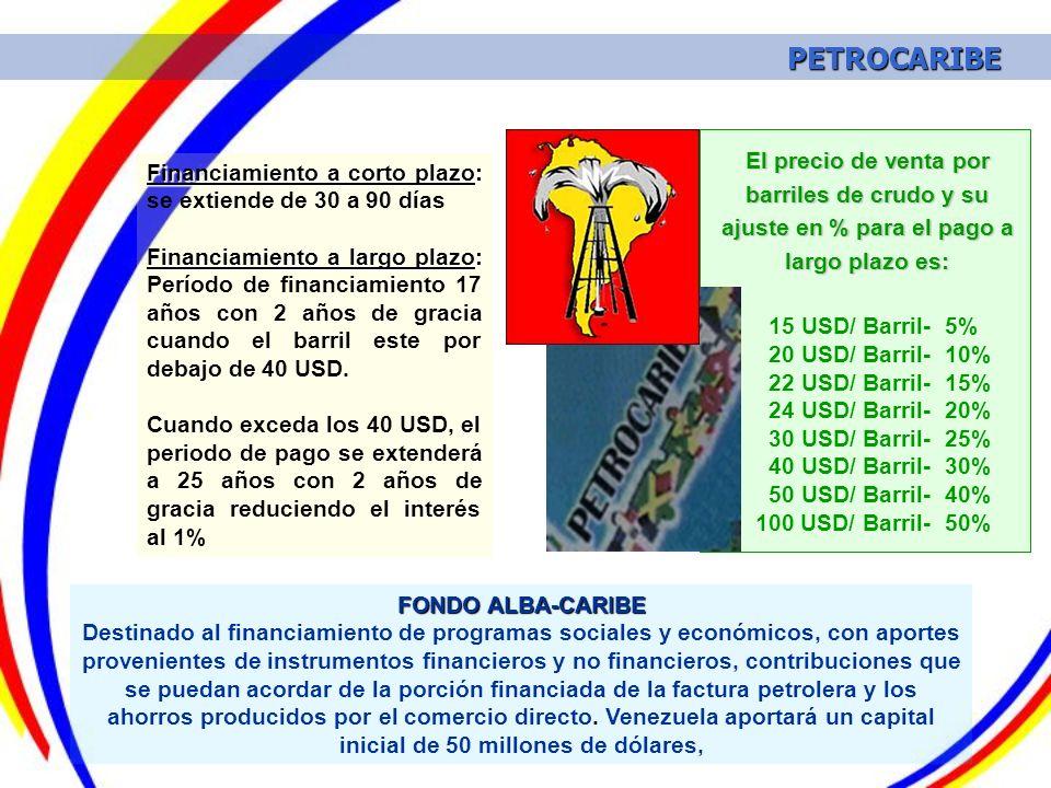 PETROCARIBE PETROCARIBE El precio de venta por barriles de crudo y su ajuste en % para el pago a largo plazo es: 15 USD/ Barril- 5% 20 USD/ Barril- 10