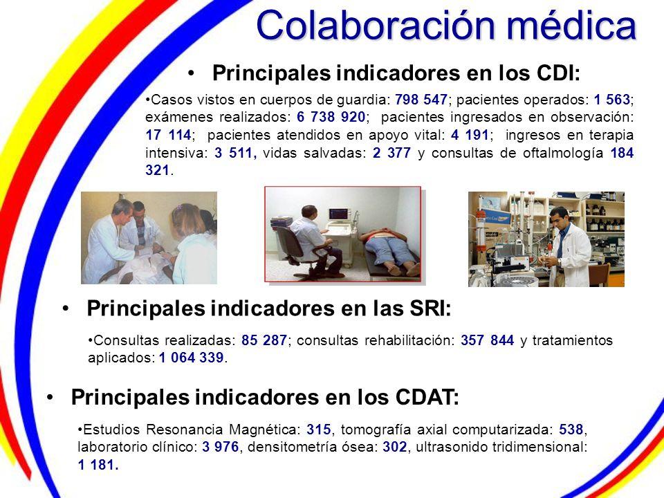 Principales indicadores en los CDI: Principales indicadores en las SRI: Colaboración médica Casos vistos en cuerpos de guardia: 798 547; pacientes ope