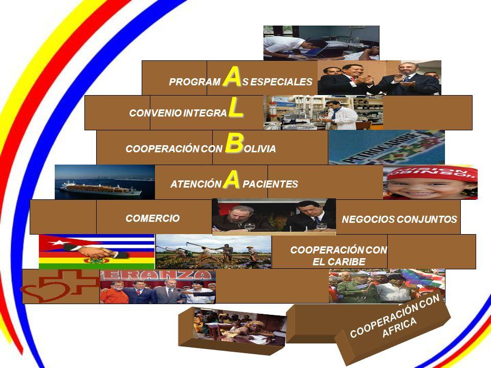 A PROGRAM A S ESPECIALES B COOPERACIÓN CON B OLIVIA COOPERACIÓN CON AFRICA NEGOCIOS CONJUNTOS COMERCIO L CONVENIO INTEGRA L COOPERACIÓN CON EL CARIBE