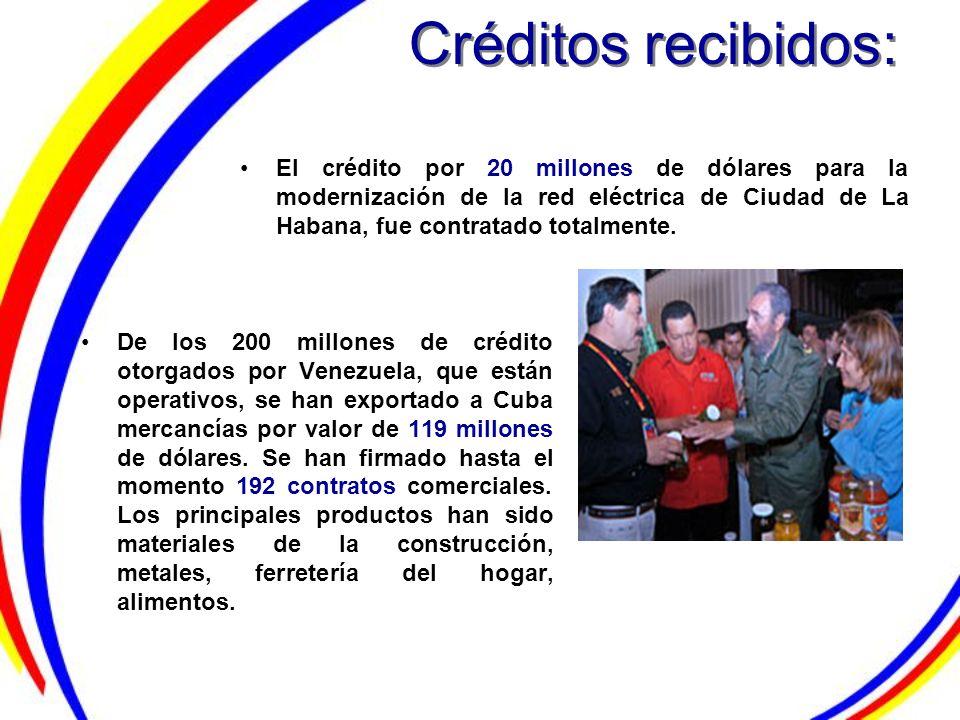 Créditos recibidos: El crédito por 20 millones de dólares para la modernización de la red eléctrica de Ciudad de La Habana, fue contratado totalmente.