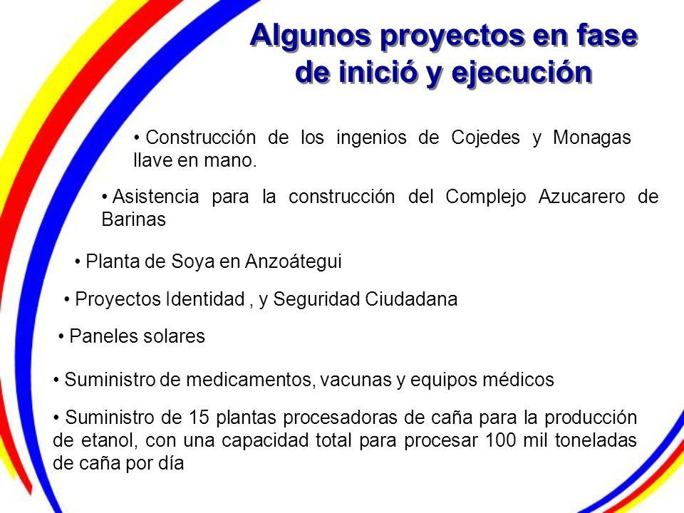 Algunos proyectos en fase de inició y ejecución Construcción de los ingenios de Cojedes y Monagas llave en mano. Asistencia para la construcción del C