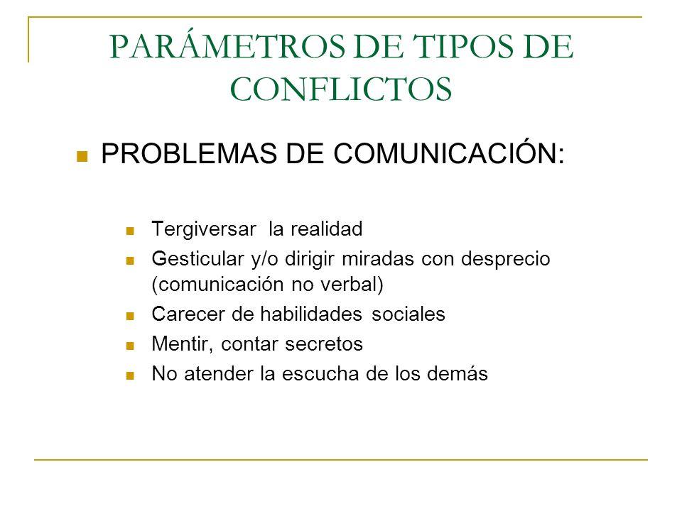 PARÁMETROS DE TIPOS DE CONFLICTOS PROBLEMAS DE COMUNICACIÓN: Tergiversar la realidad Gesticular y/o dirigir miradas con desprecio (comunicación no ver