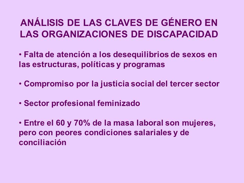 ANÁLISIS DE LAS CLAVES DE GÉNERO EN LAS ORGANIZACIONES DE DISCAPACIDAD Falta de atención a los desequilibrios de sexos en las estructuras, políticas y