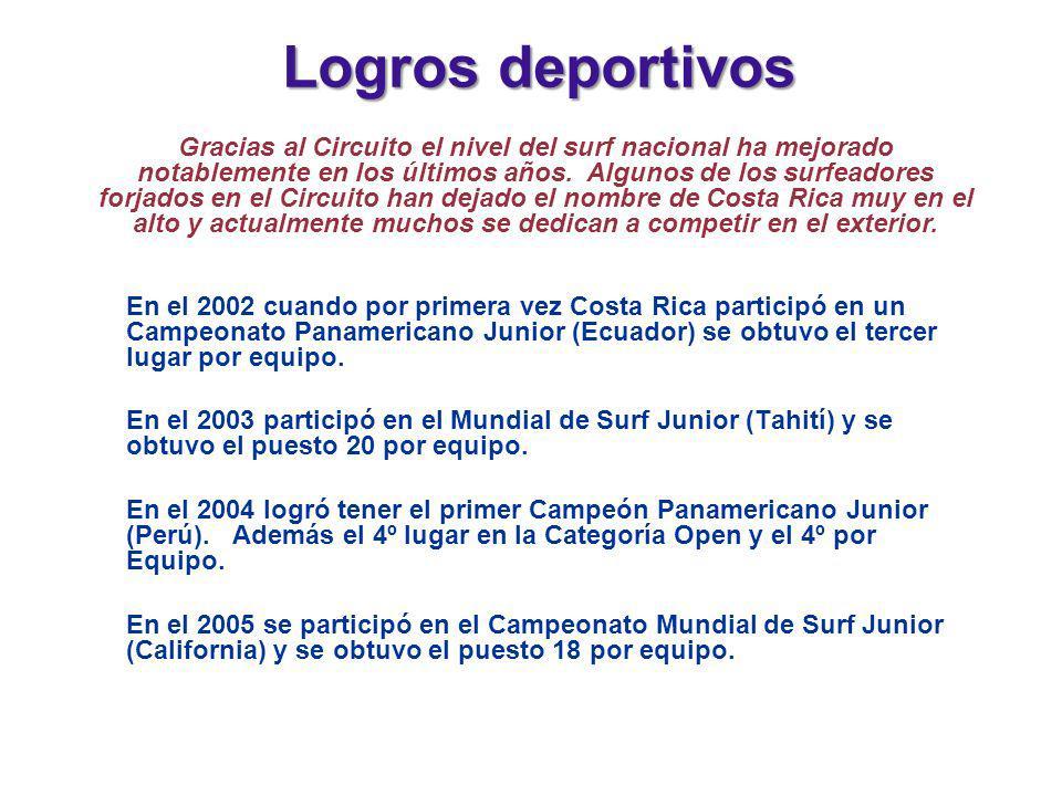 Logros deportivos En el 2002 cuando por primera vez Costa Rica participó en un Campeonato Panamericano Junior (Ecuador) se obtuvo el tercer lugar por