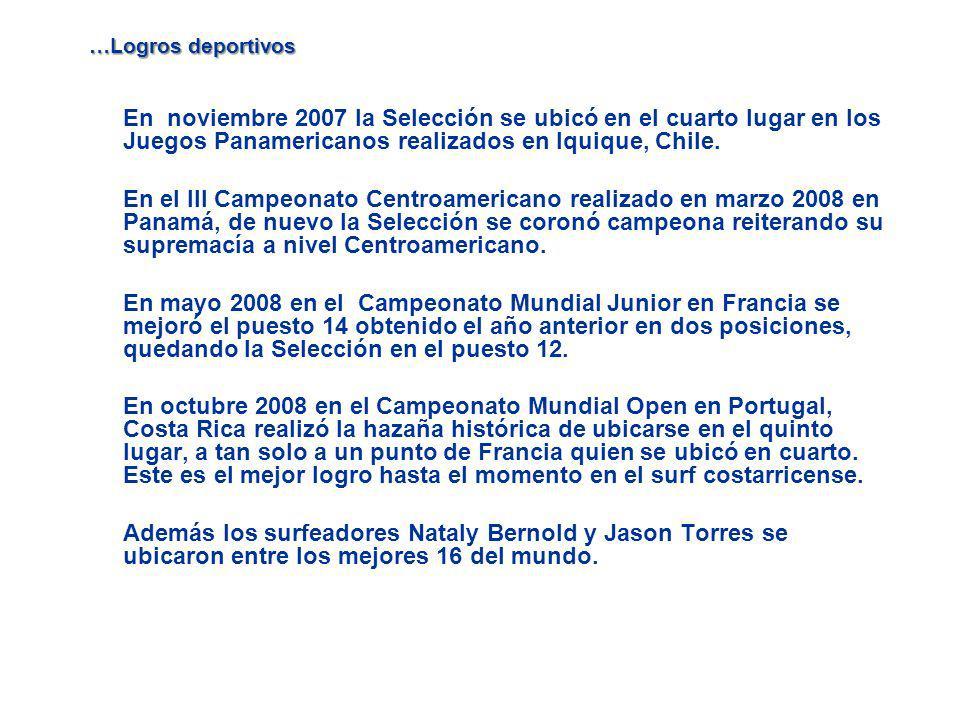 En noviembre 2007 la Selección se ubicó en el cuarto lugar en los Juegos Panamericanos realizados en Iquique, Chile. En el III Campeonato Centroameric
