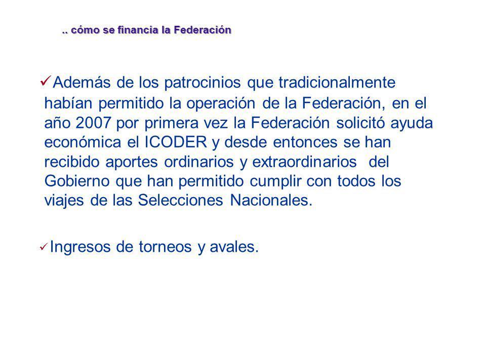 .. cómo se financia la Federación Además de los patrocinios que tradicionalmente habían permitido la operación de la Federación, en el año 2007 por pr