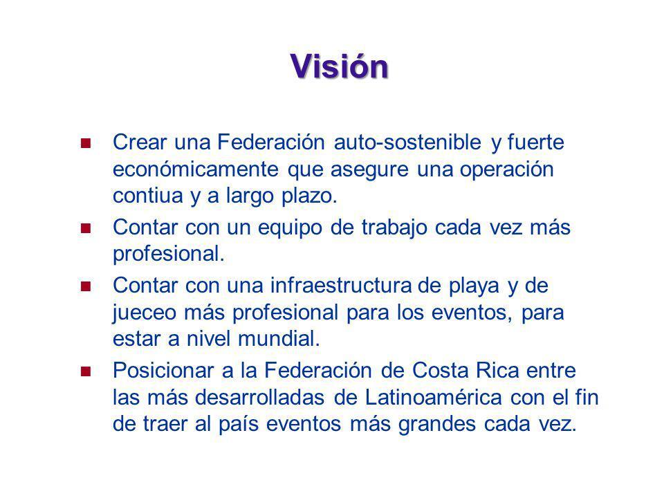 Visión Crear una Federación auto-sostenible y fuerte económicamente que asegure una operación contiua y a largo plazo. Contar con un equipo de trabajo